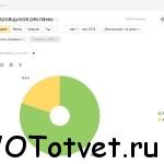 спасибо от сайта wototvet.ru